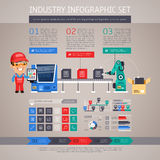 Industry Infographic Set with Factory Conveyor and Royalty Free Stock Images