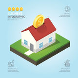 Infographic business currency money coins house shape template Royalty Free Stock Image