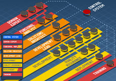 Infographic Software Development Scrum Methodology Stock Images