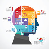 Infographic Template with Head jigsaw banner Royalty Free Stock Photography