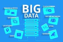 Infographics Big data Royalty Free Stock Photography