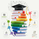 Infographics för bokmomentutbildning Arkivfoton