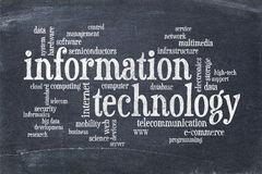 Informationstechnologie-Wortwolke Stockfotografie