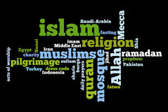 Islam religion Royalty Free Stock Images