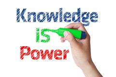 Knowledge Is Power Concept Royalty Free Stock Photography