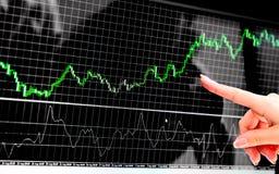 Leuchten Sie Diagramme und Handelserklärung mit Fingershow durch Stockfoto