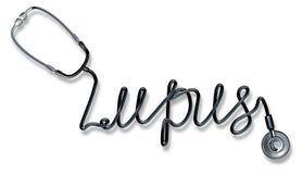 Lupus Disease Stock Photography