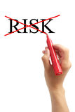No Risk Remove Risk Concept Royalty Free Stock Images