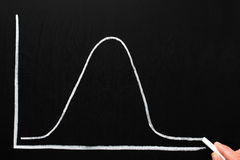 Normal distribution bell curve Royalty Free Stock Photos