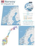 Norway maps with markers Stock Photography