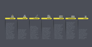Oil and gas industry infographic vector Royalty Free Stock Photography