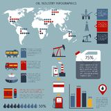 Oil Industry Infographics Stock Photos