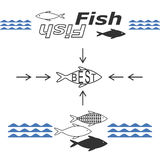 Peixes dos logotipos Imagens de Stock