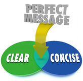 Perfect Message Clear Concise Venn Diagram Communication Stock Image
