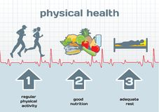 Physical Health: activity, nutrition, rest Royalty Free Stock Photo