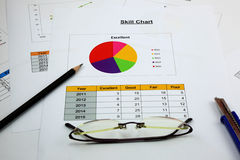 Pie chart of skill in your business, black pencil and spectacles Stock Photos