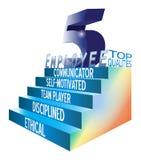 Qualidades da parte superior cinco de um bom empregado Imagens de Stock Royalty Free