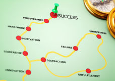 The road to success Royalty Free Stock Images