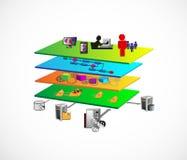 SOA layer Architecture Stock Photos