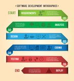 Software development paper infographics Stock Photos