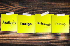 Software process sticky paper Royalty Free Stock Photos