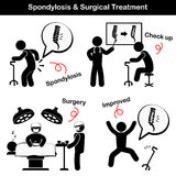 Spondylosis and Spondylolisthesis and Surgical Treatment Pictogram  ( Old man suffer to low back pain ( lumbar pain ) , He was che Stock Photography