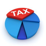 Tax pie chart Royalty Free Stock Photo