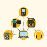 Technologie d'ère de Digital Images libres de droits