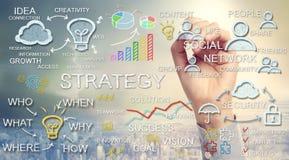 Van de bedrijfs handtekening strategieconcepten Stock Afbeeldingen
