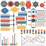 Vector infographics elements. Electronics set Stock Photography