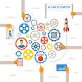 Vektormall av det infographic begreppet för affärsstart Arkivbild