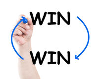 Win win solution Royalty Free Stock Photo