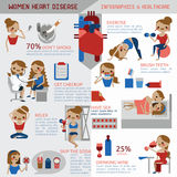 Women heart disease infographic Illustrator Stock Photos