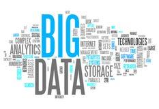 Word Cloud Big Data Royalty Free Stock Image