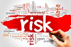 Word Cloud RISK Royalty Free Stock Photos