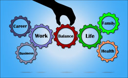 Work Life Balance Concept illustration using Gears Stock Image